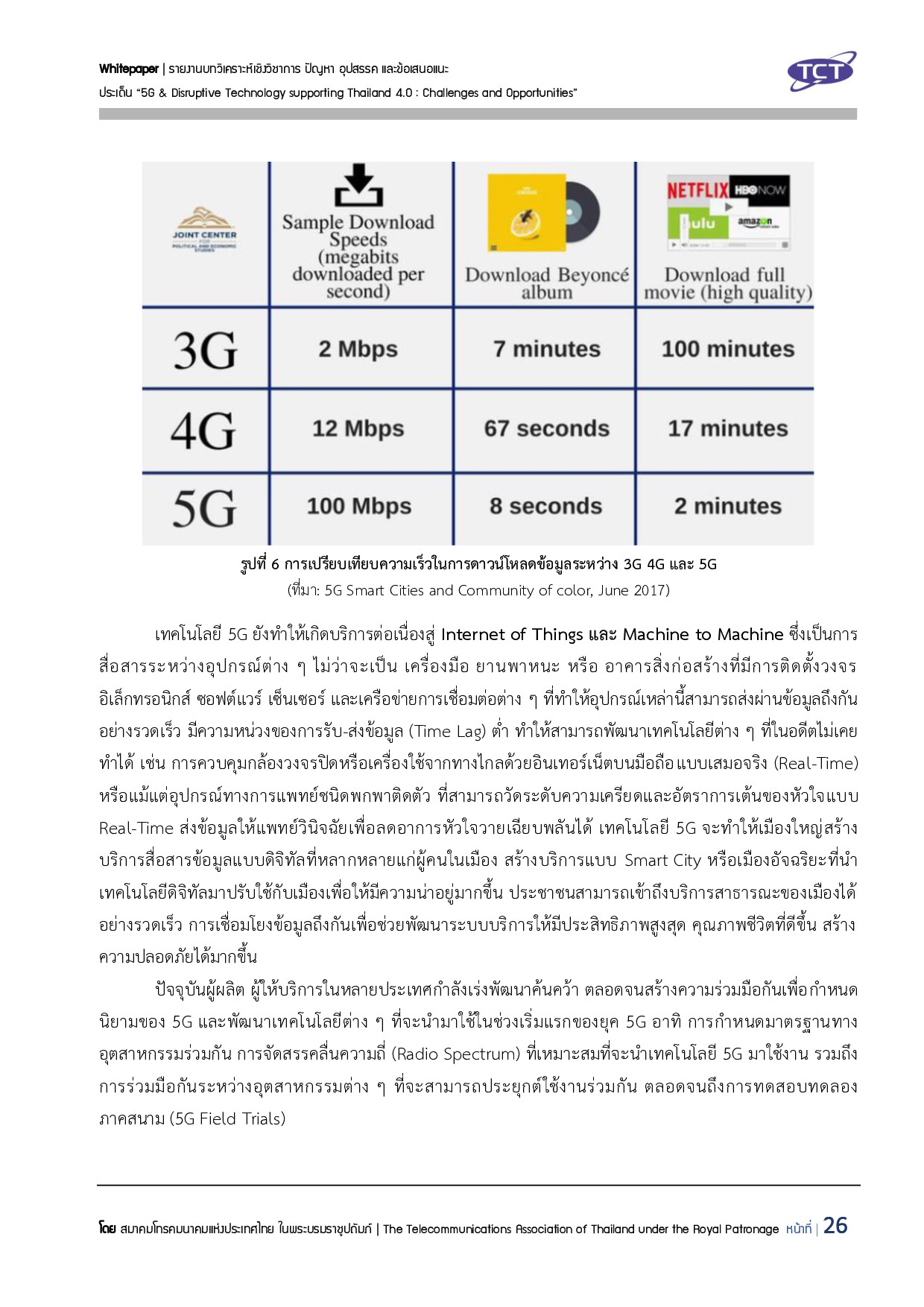 Full Report 5G V132 final submit p027